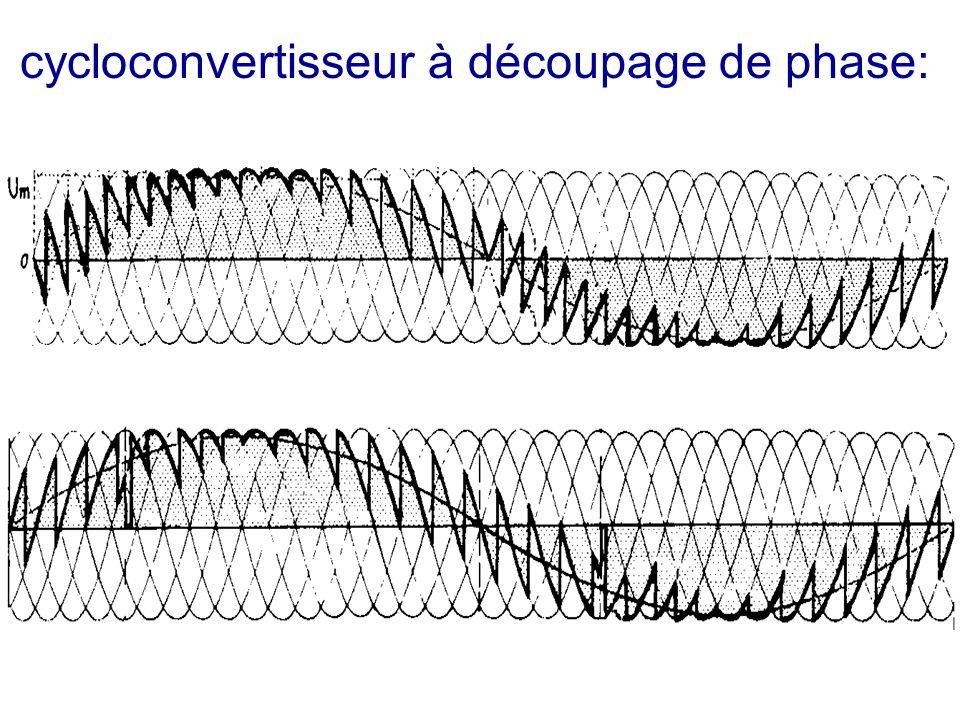 cycloconvertisseur à découpage de phase: