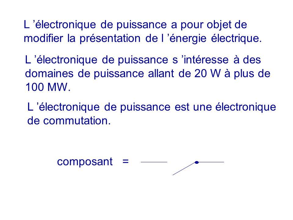 L 'électronique de puissance a pour objet de