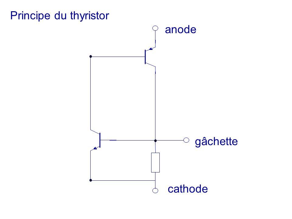 Principe du thyristor anode gâchette cathode