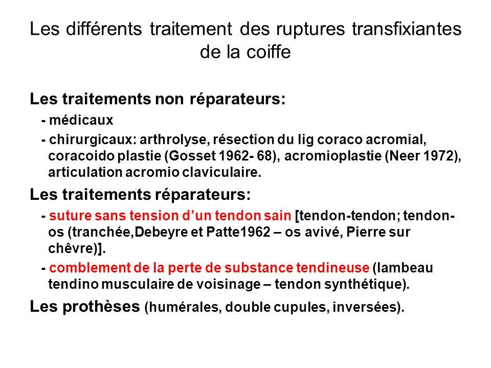 Les différents traitement des ruptures transfixiantes de la coiffe