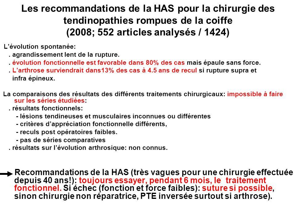 Les recommandations de la HAS pour la chirurgie des tendinopathies rompues de la coiffe (2008; 552 articles analysés / 1424)