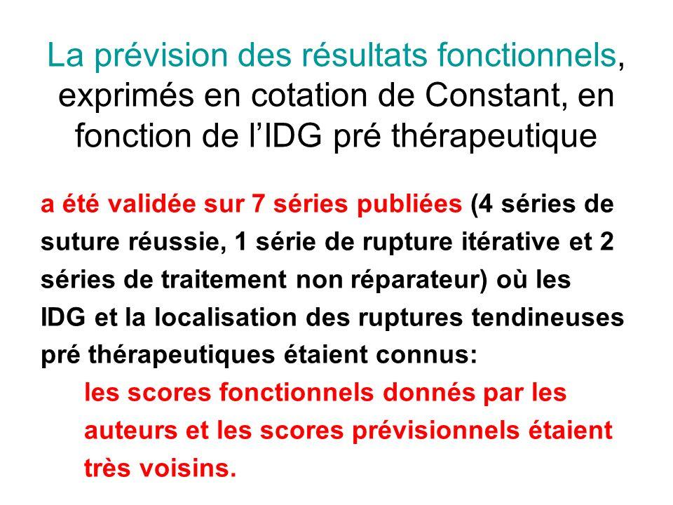 La prévision des résultats fonctionnels, exprimés en cotation de Constant, en fonction de l'IDG pré thérapeutique