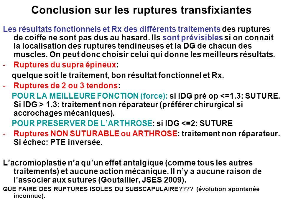 Conclusion sur les ruptures transfixiantes