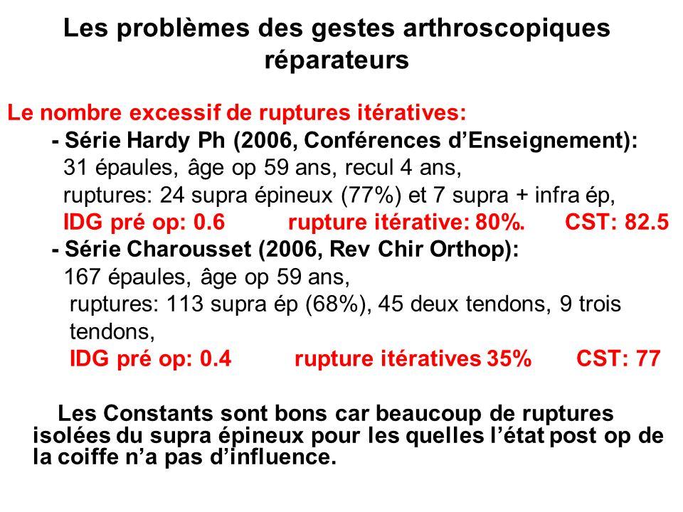 Les problèmes des gestes arthroscopiques réparateurs