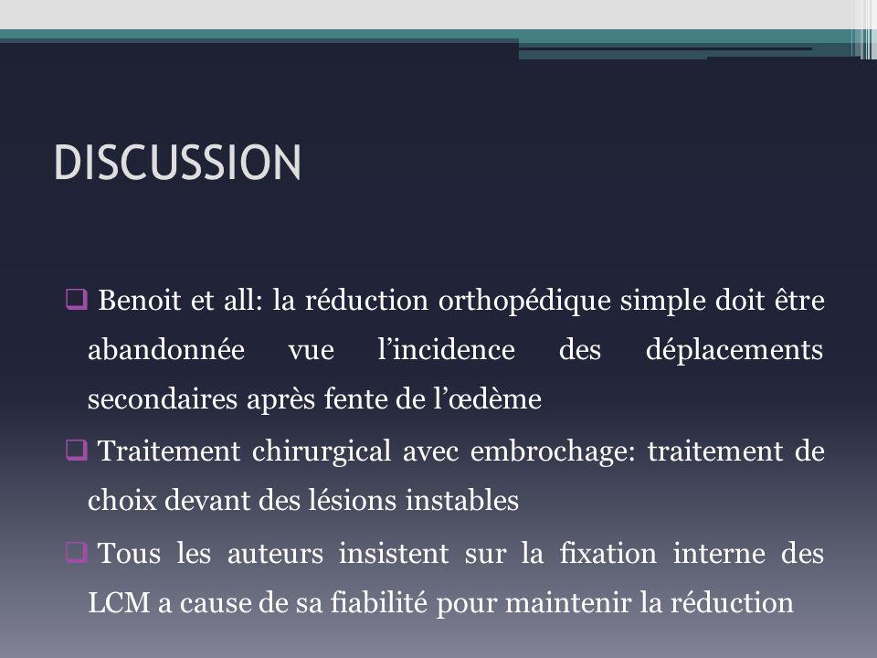 DISCUSSION Benoit et all: la réduction orthopédique simple doit être abandonnée vue l'incidence des déplacements secondaires après fente de l'œdème.