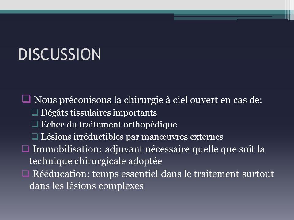 DISCUSSION Nous préconisons la chirurgie à ciel ouvert en cas de: