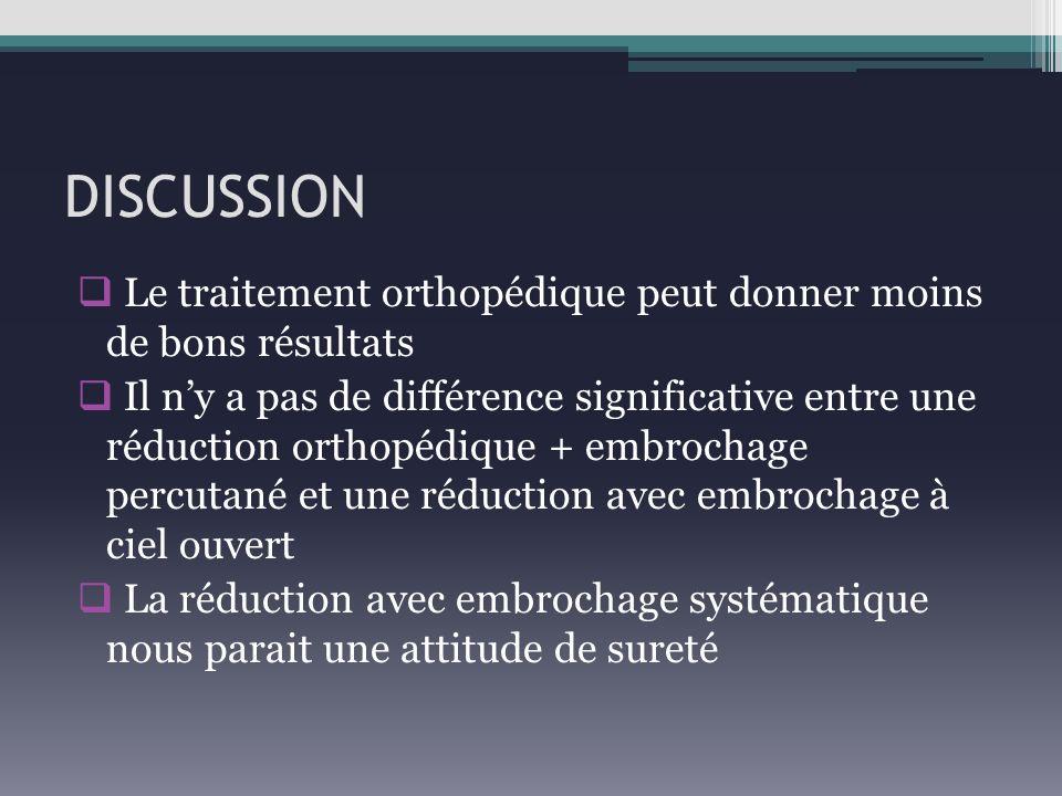 DISCUSSION Le traitement orthopédique peut donner moins de bons résultats.
