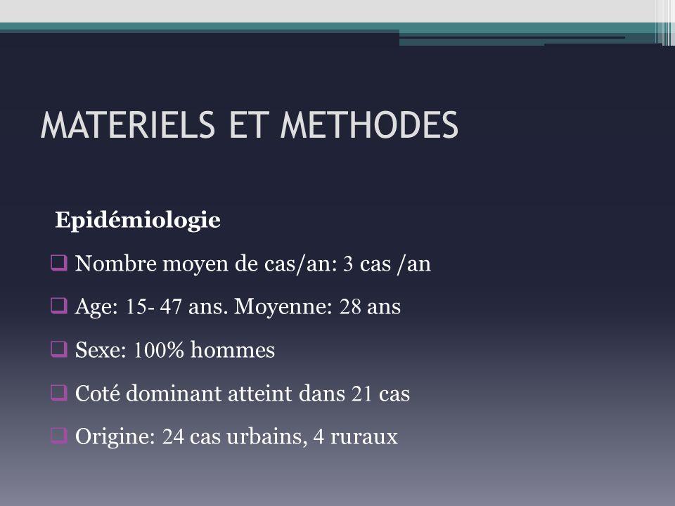 MATERIELS ET METHODES Epidémiologie Nombre moyen de cas/an: 3 cas /an