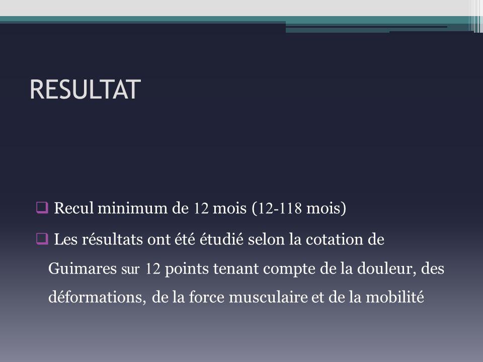 RESULTAT Recul minimum de 12 mois (12-118 mois)