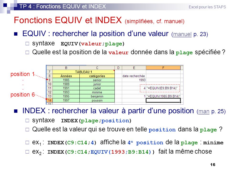 Fonctions EQUIV et INDEX (simplifiées, cf. manuel)