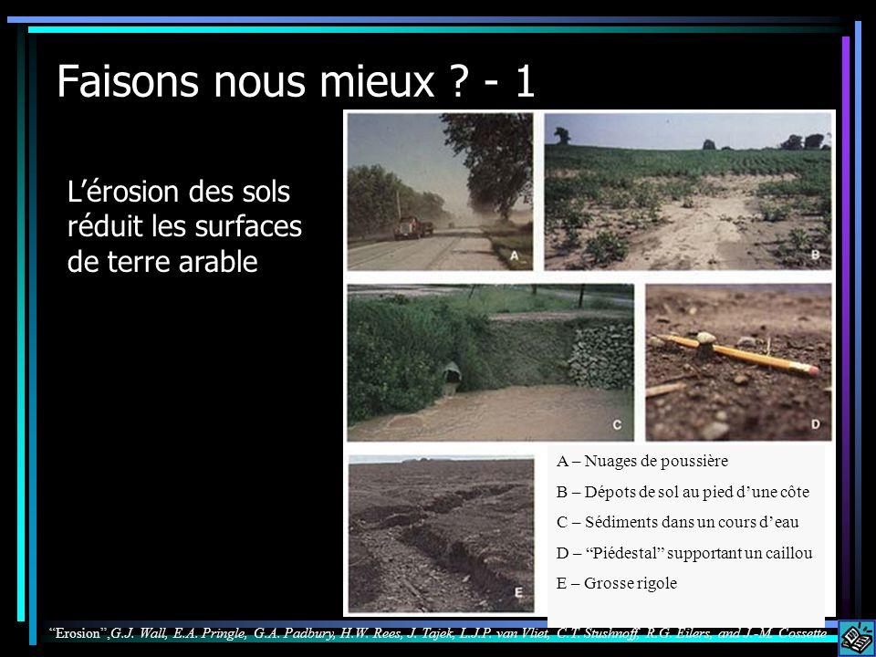 Faisons nous mieux - 1 Erosion in Canada L'érosion des sols