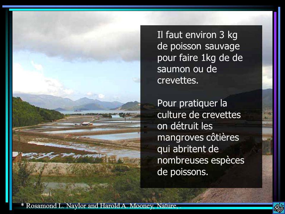 * Rosamond L. Naylor and Harold A. Mooney, Nature, .