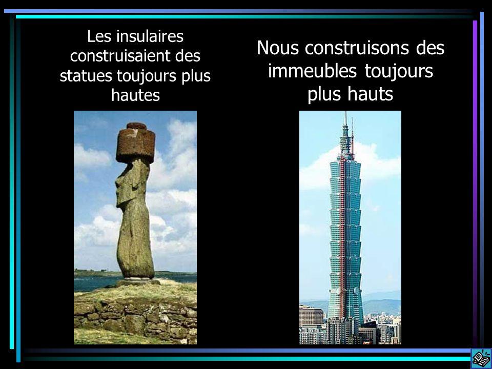 Les insulaires construisaient des statues toujours plus hautes