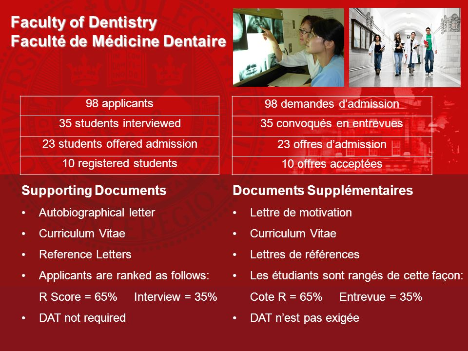 Faculty of Dentistry Faculté de Médicine Dentaire