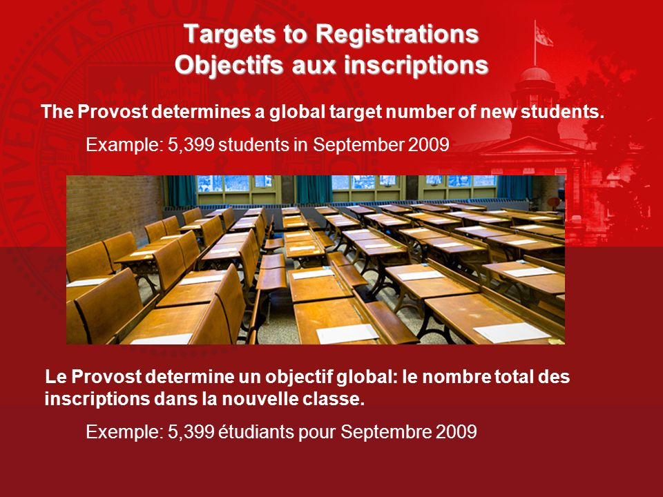 Targets to Registrations Objectifs aux inscriptions
