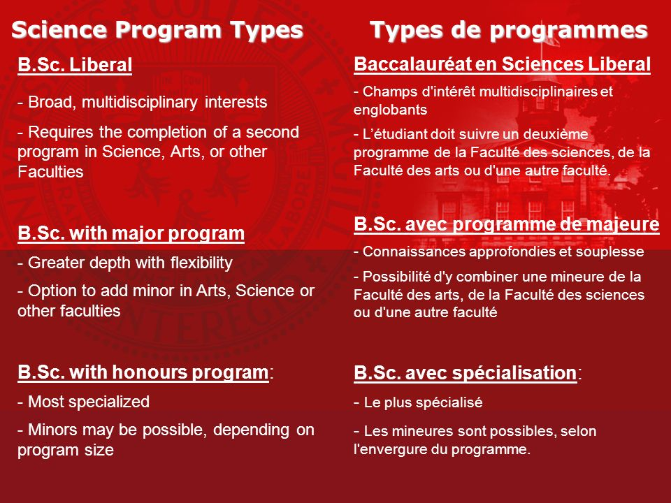 Science Program Types Types de programmes
