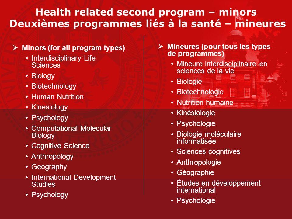 Health related second program – minors Deuxièmes programmes liés à la santé – mineures
