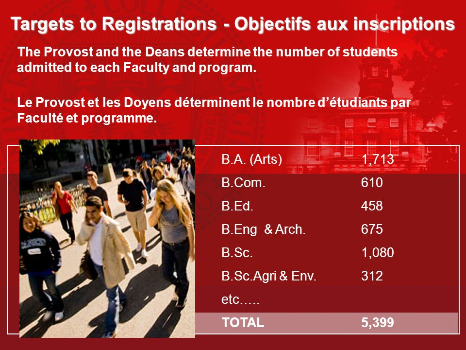 Targets to Registrations - Objectifs aux inscriptions