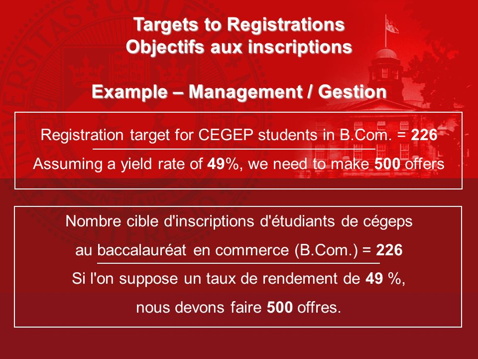 Targets to Registrations Objectifs aux inscriptions Example – Management / Gestion