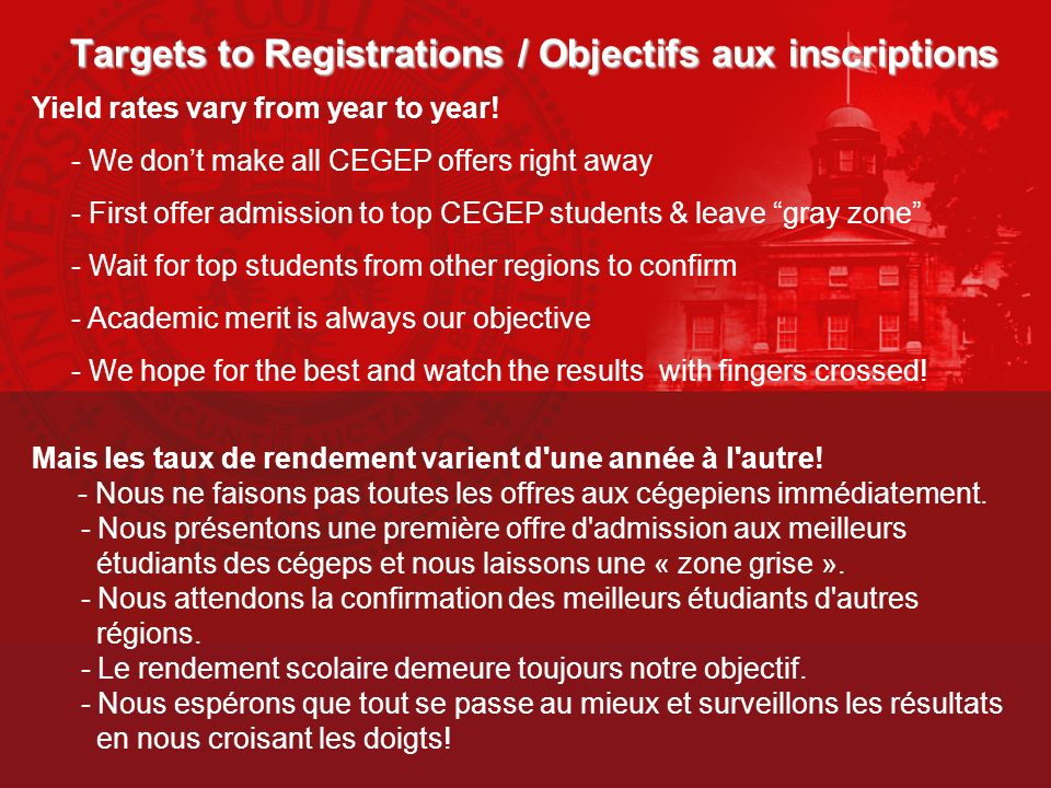 Targets to Registrations / Objectifs aux inscriptions