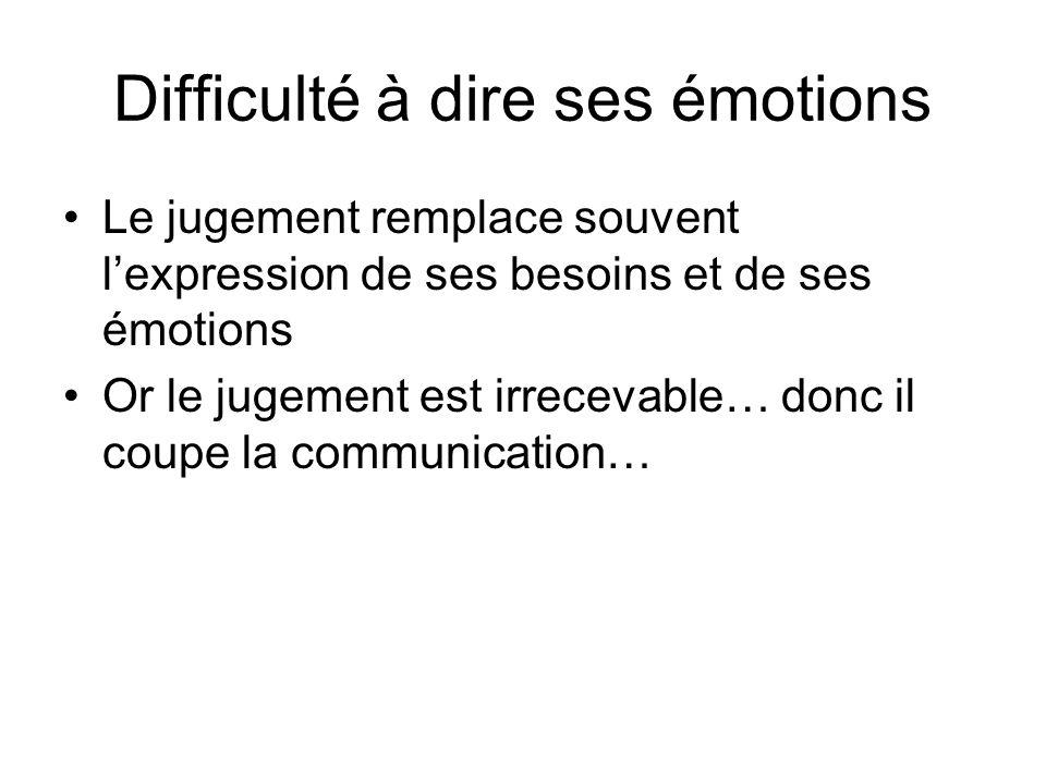 Difficulté à dire ses émotions
