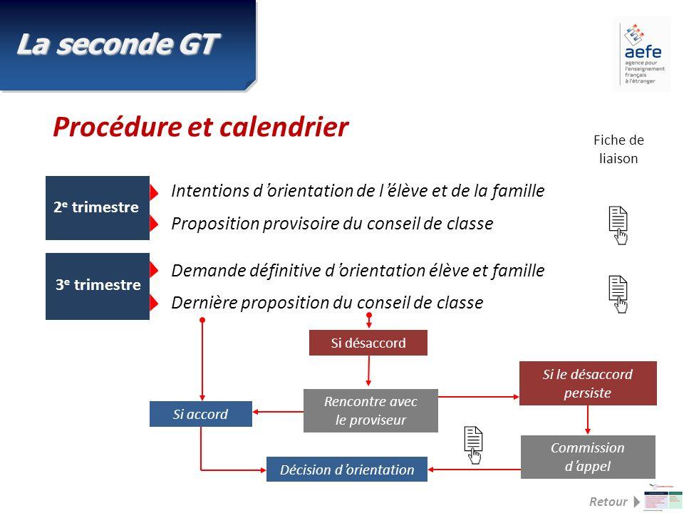    Procédure et calendrier La seconde GT