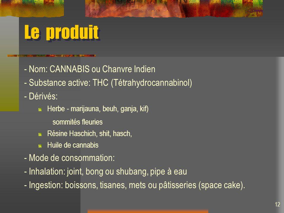 Le produit - Nom: CANNABIS ou Chanvre Indien