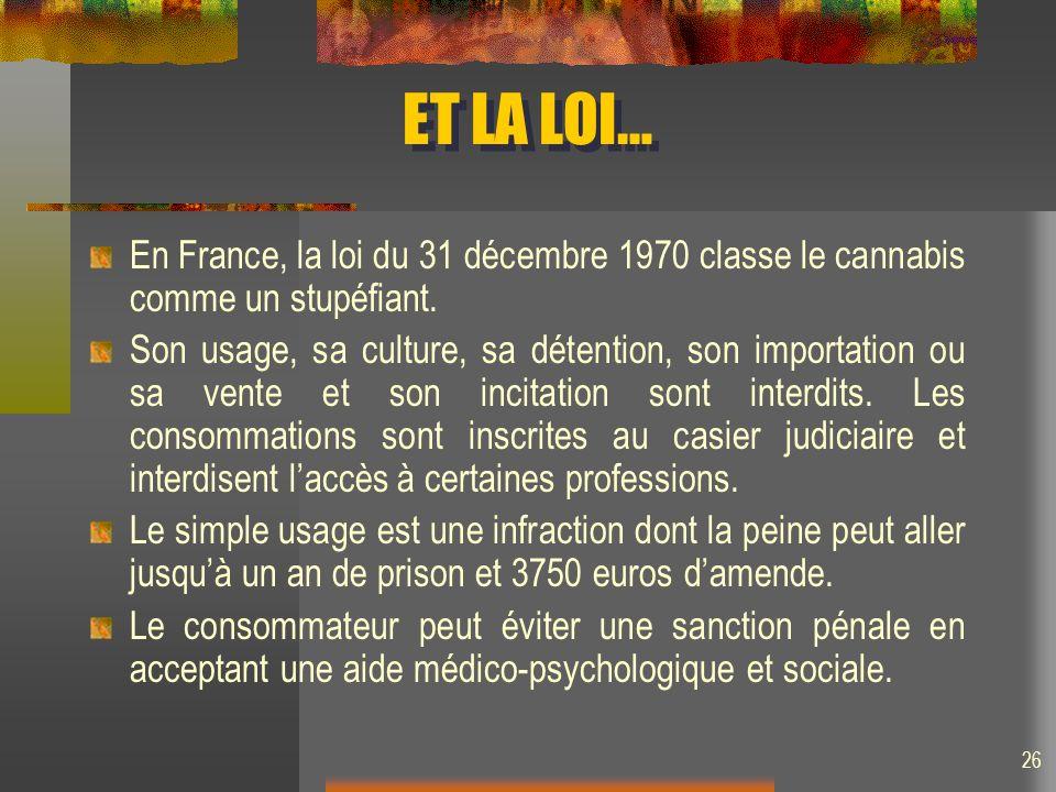 ET LA LOI… En France, la loi du 31 décembre 1970 classe le cannabis comme un stupéfiant.