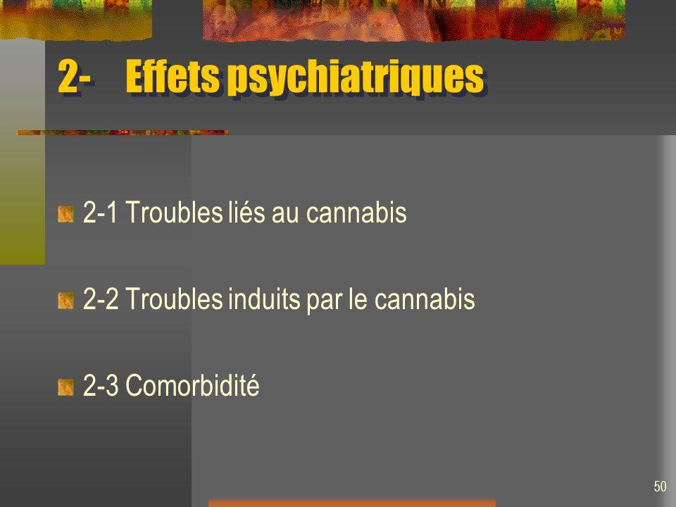 2- Effets psychiatriques