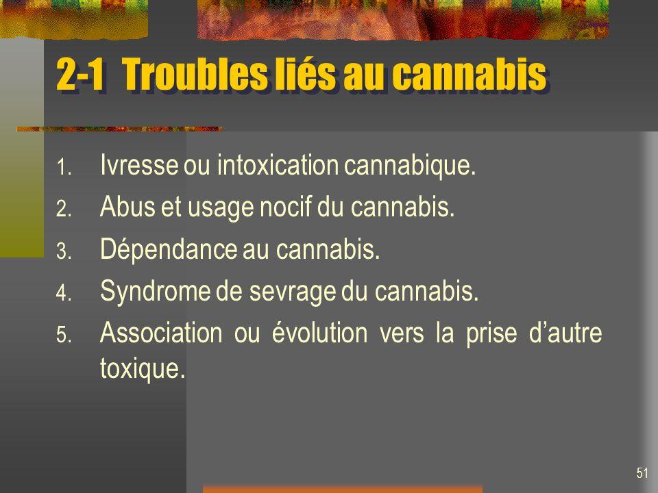 2-1 Troubles liés au cannabis
