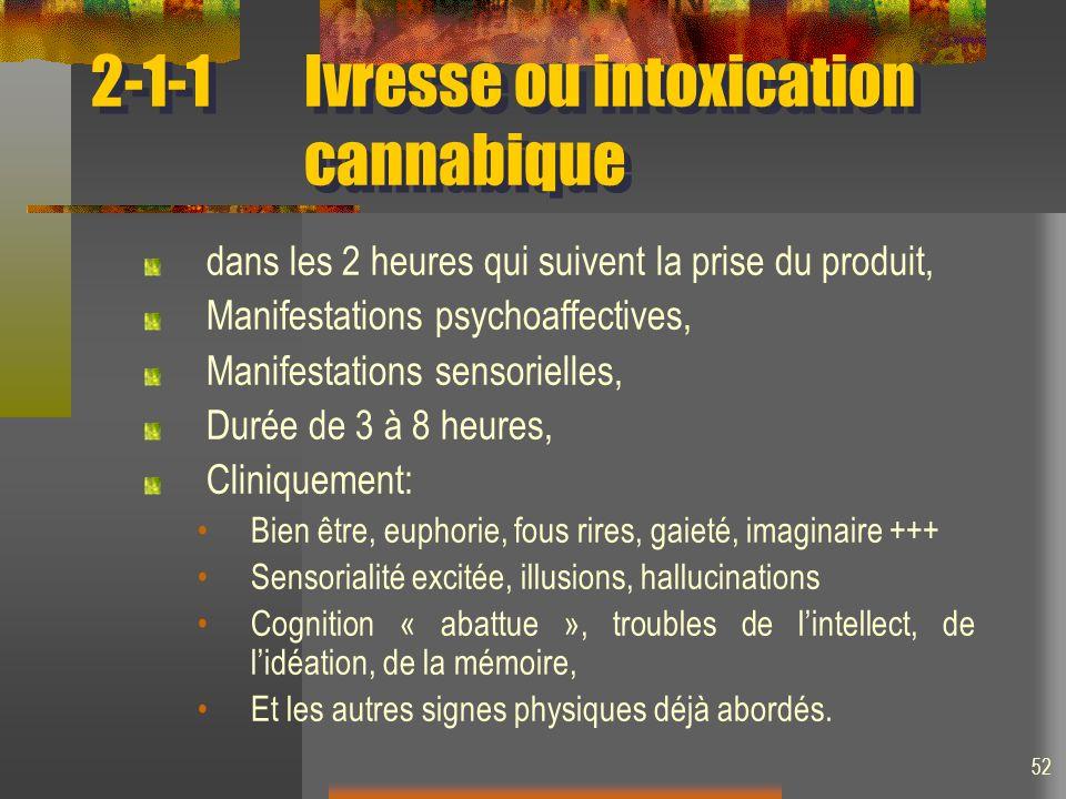2-1-1 Ivresse ou intoxication cannabique