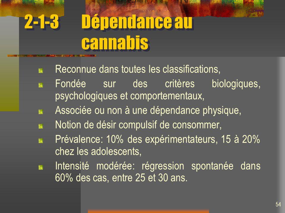 2-1-3 Dépendance au cannabis