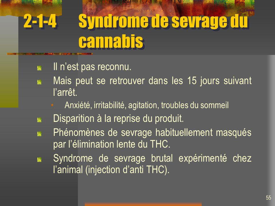 2-1-4 Syndrome de sevrage du cannabis