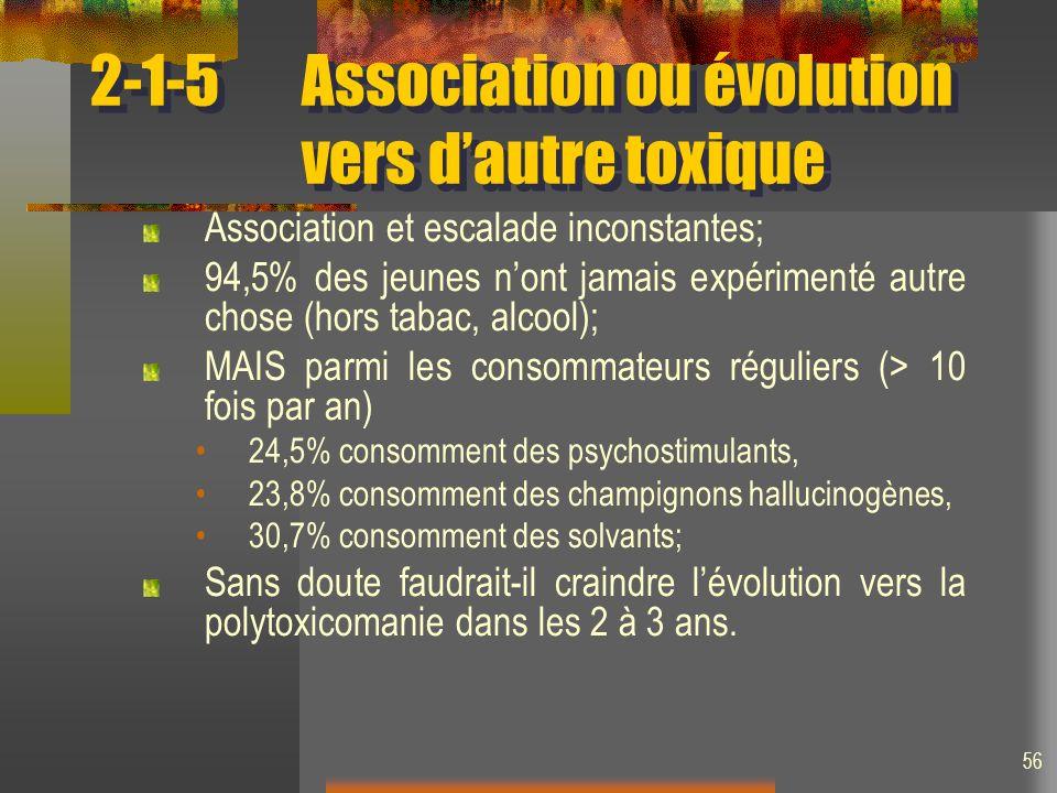 2-1-5 Association ou évolution vers d'autre toxique