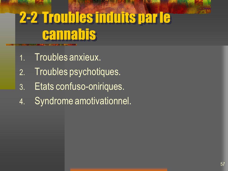 2-2 Troubles induits par le cannabis
