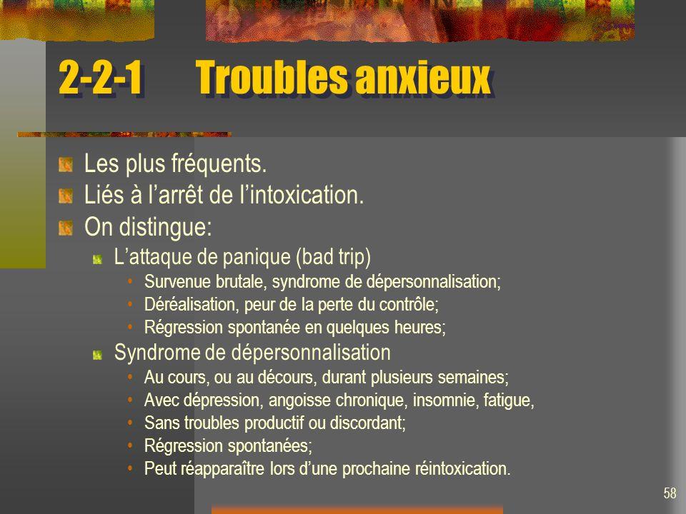2-2-1 Troubles anxieux Les plus fréquents.