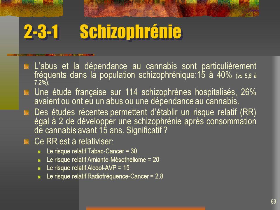 2-3-1 Schizophrénie L'abus et la dépendance au cannabis sont particulièrement fréquents dans la population schizophrénique:15 à 40% (vs 5,6 à 7,2%).