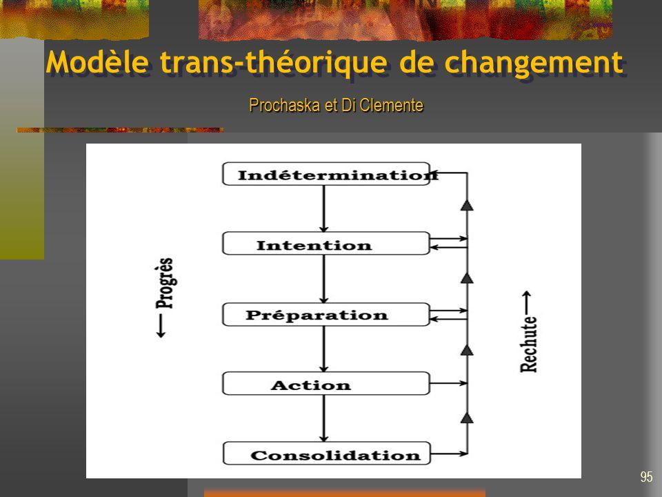 Modèle trans-théorique de changement