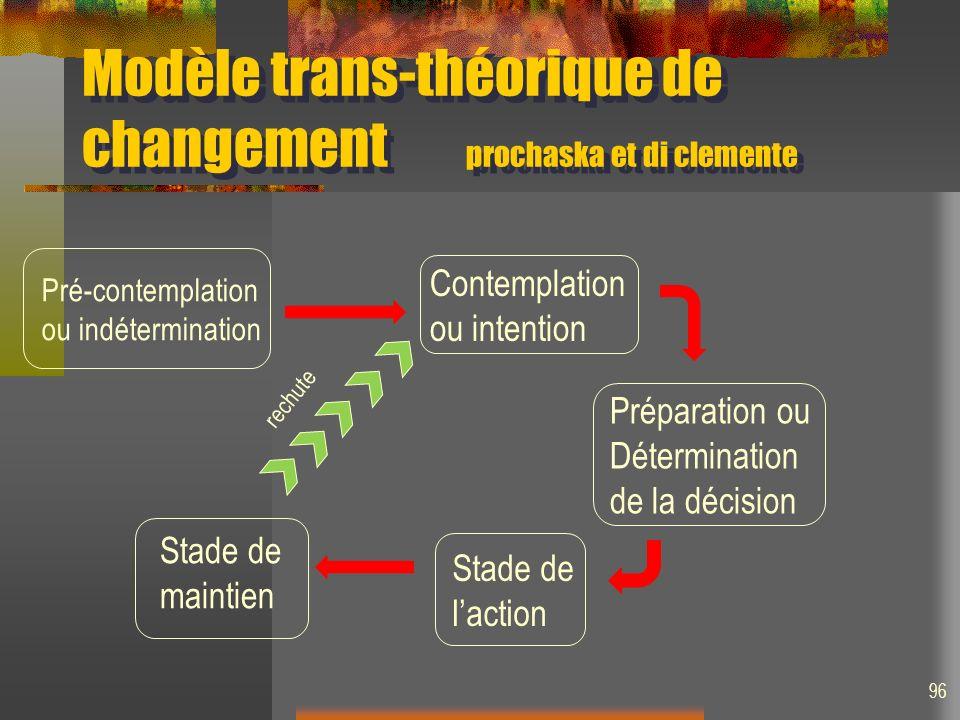 Modèle trans-théorique de changement prochaska et di clemente