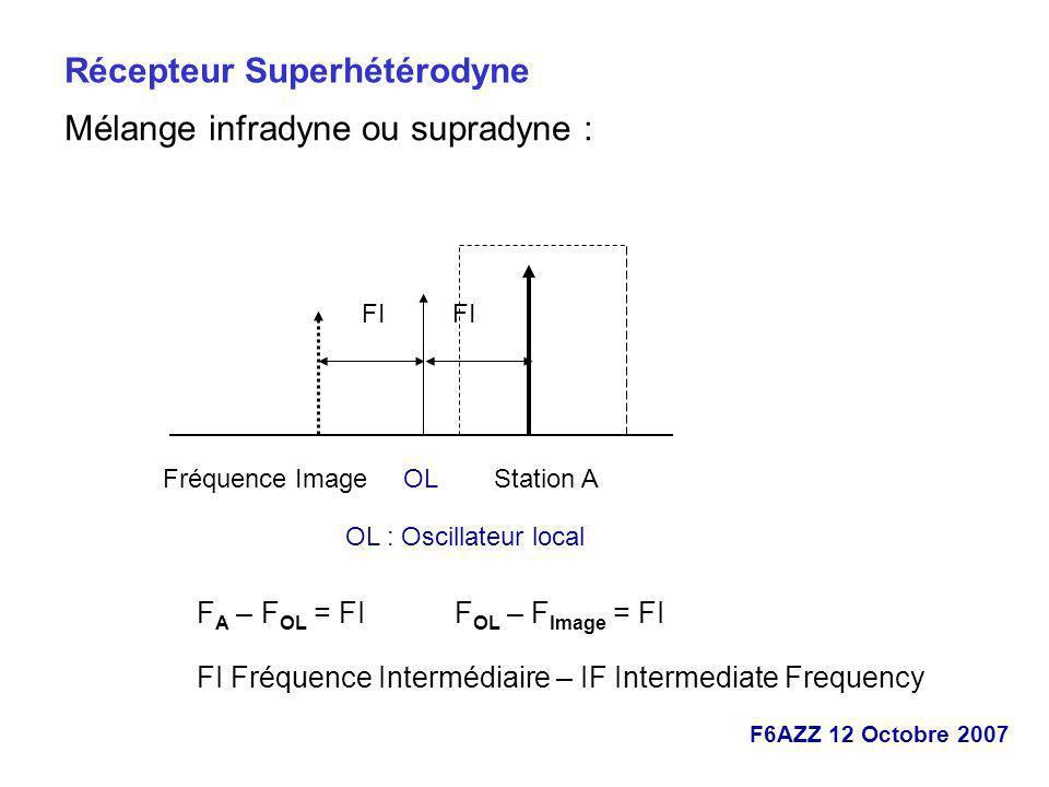 Récepteur Superhétérodyne