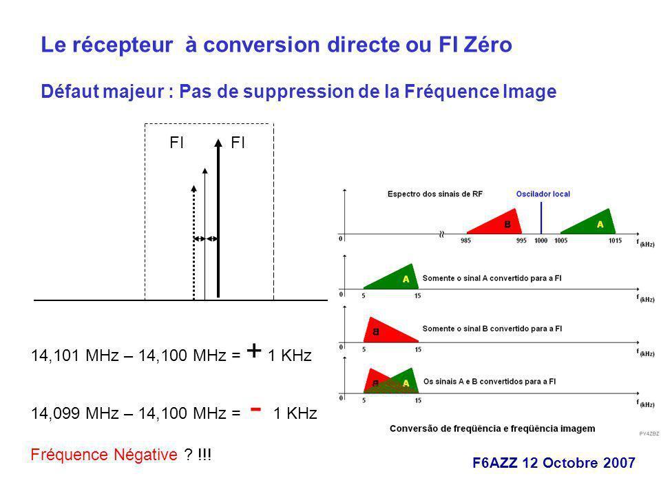 Le récepteur à conversion directe ou FI Zéro
