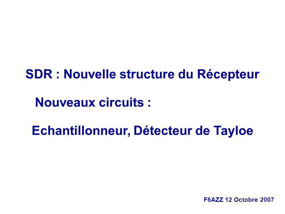 SDR : Nouvelle structure du Récepteur Nouveaux circuits :