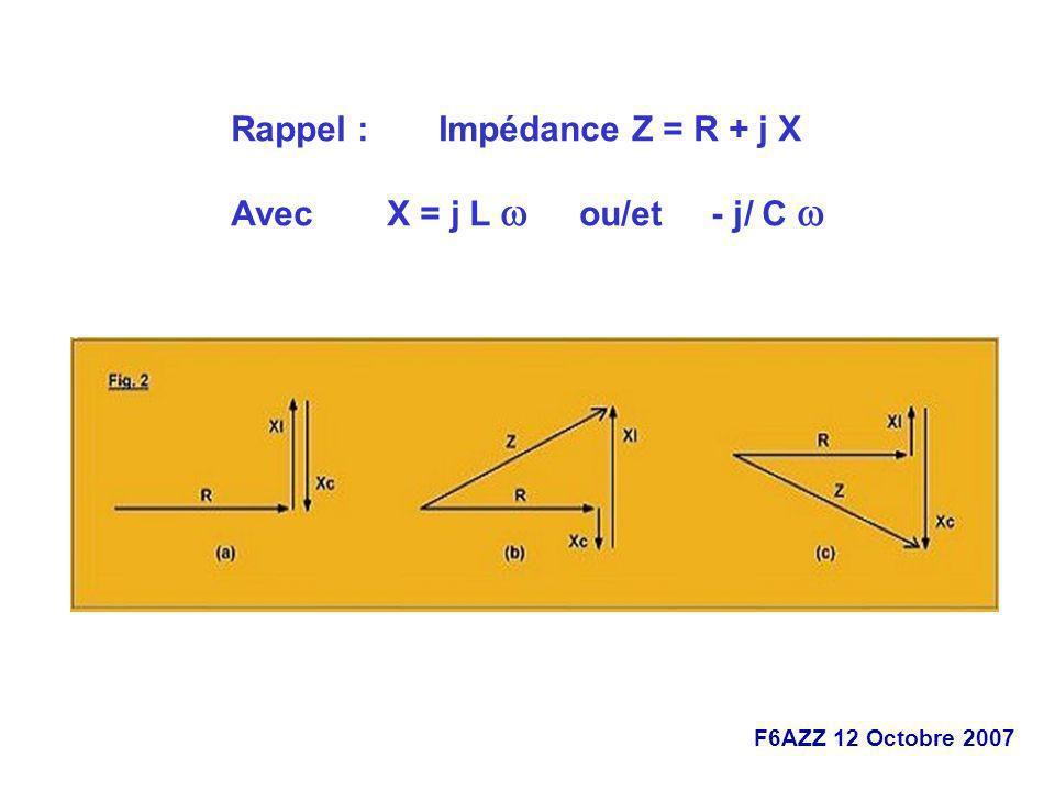 Rappel : Impédance Z = R + j X