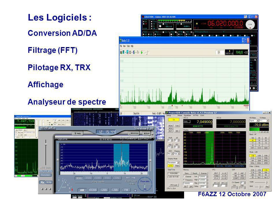 Les Logiciels : Conversion AD/DA Filtrage (FFT) Pilotage RX, TRX