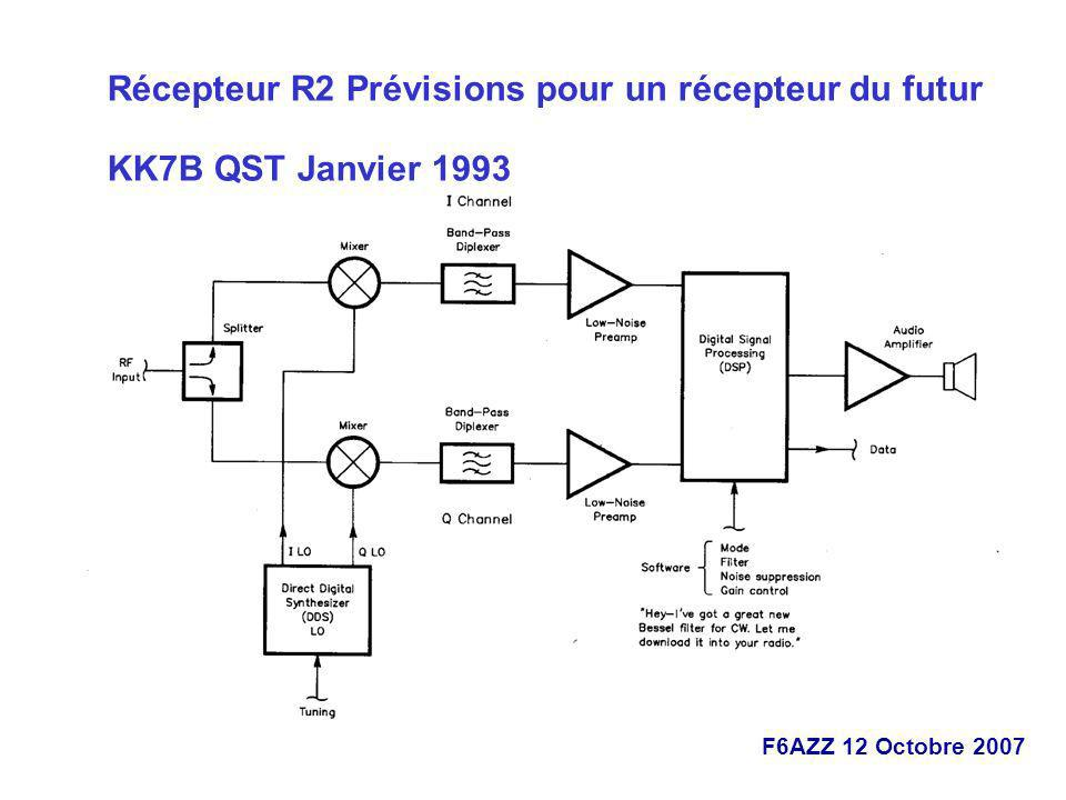 Récepteur R2 Prévisions pour un récepteur du futur