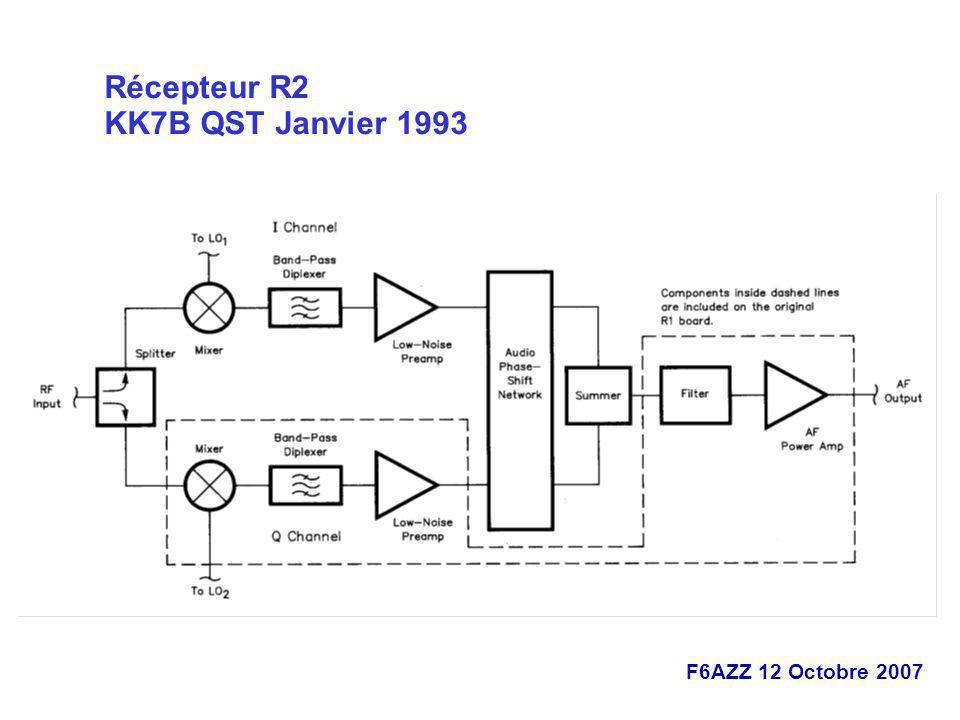 Récepteur R2 KK7B QST Janvier 1993