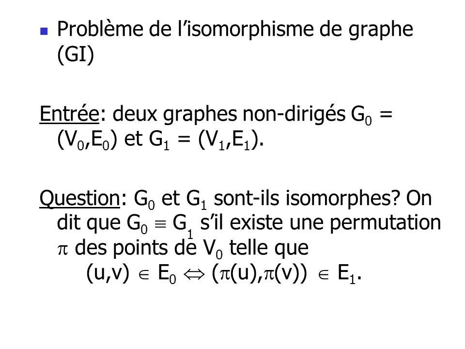 Problème de l'isomorphisme de graphe (GI)