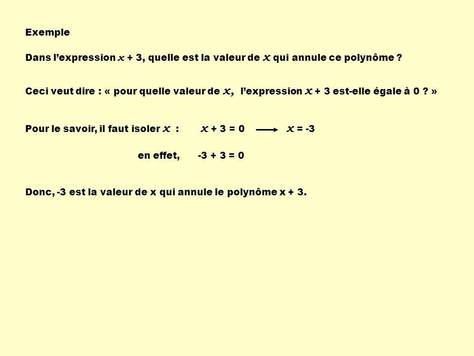 Exemple Dans l'expression x + 3, quelle est la valeur de x qui annule ce polynôme