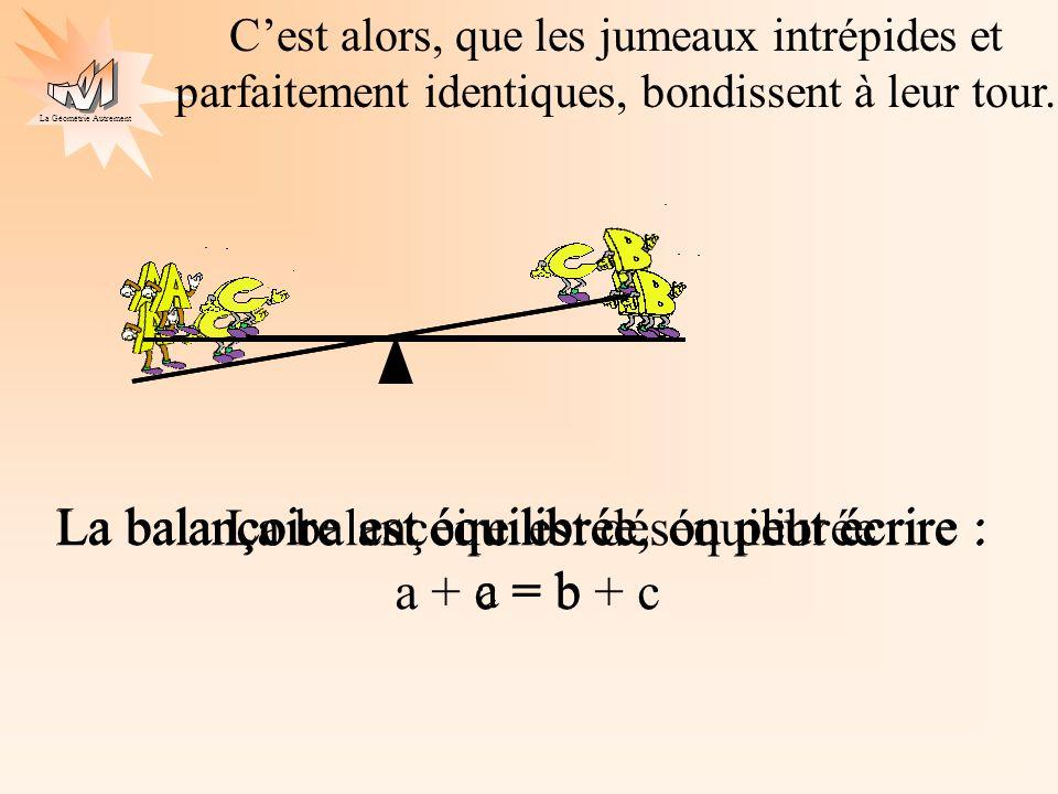La balançoire est équilibrée, on peut écrire : a + c = b + c