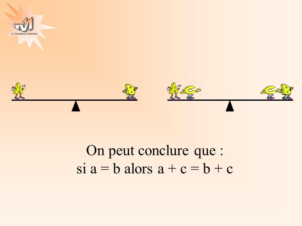 On peut conclure que : si a = b alors a + c = b + c